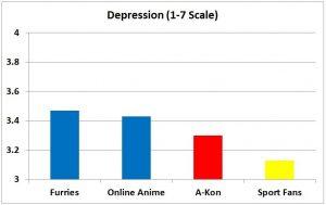 F3 slide - Depression