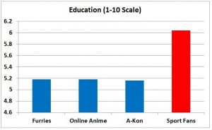 F3 slide - Education