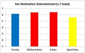 F3 slide - Entertainment Motivation