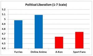 F3 slide - Liberalism