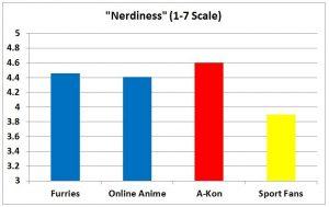 F3 slide - Nerdiness