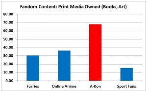 F3 slide - Print Media Owned