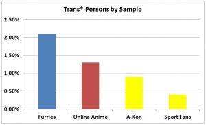 F3 slide - Transgender