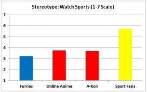 F3 slide - Watch Sports