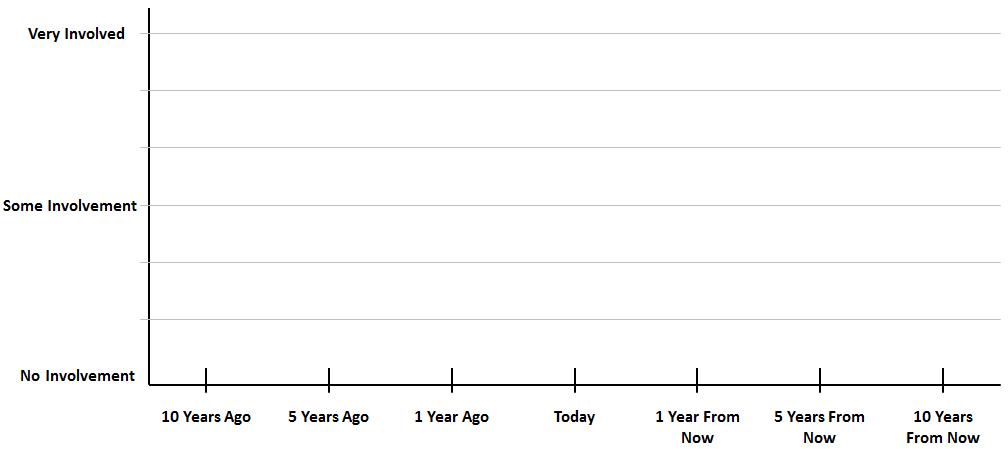 ff14 blank chart