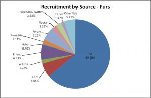 04-FurRecruitment
