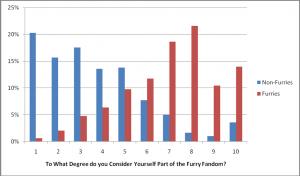 09-FurryPartofFandom