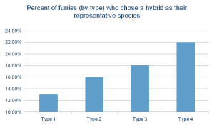 23-TypeHybrid