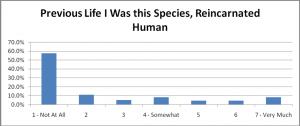 33-Reincarnated