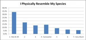 35-PhysicalResemble