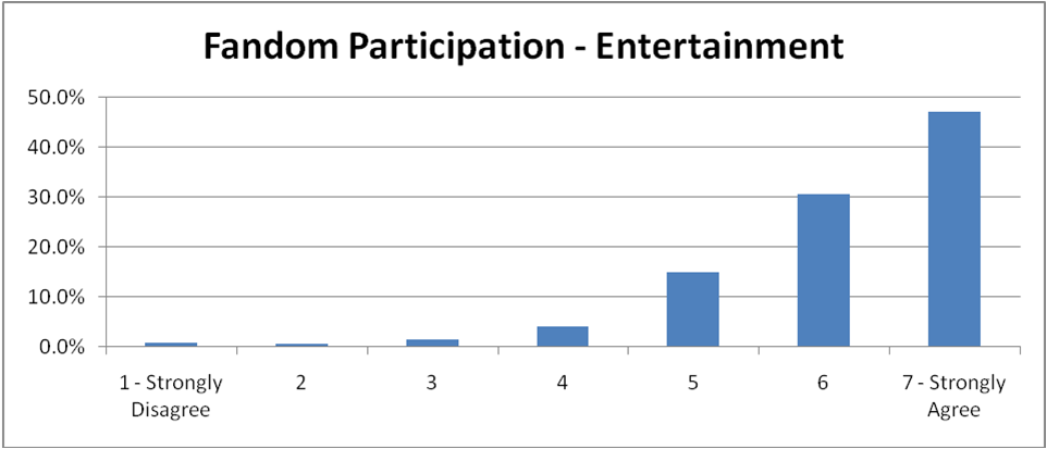 58-Entertainment