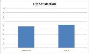 62-LifeSatisfactionDifferences
