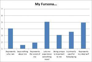 AC12 Slide - Fursona Function
