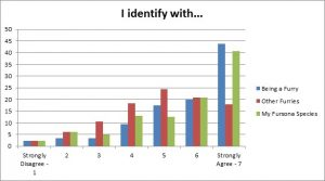 F13 Slide - Identify with Chart