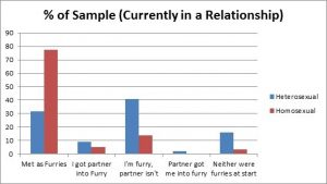 F13 Slide - Relationship and Orientation Chart