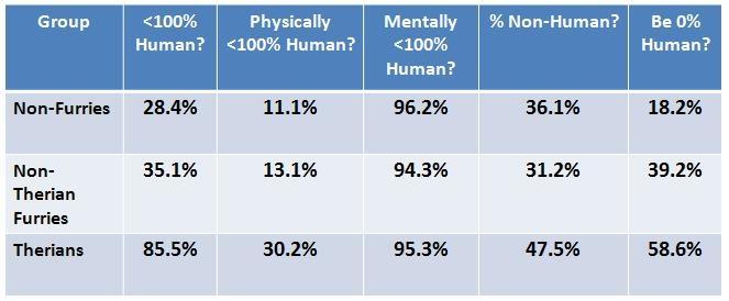 TFF2012 Consider Self Human