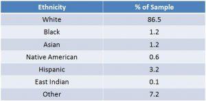 TFF2012 Furry Ethnicity
