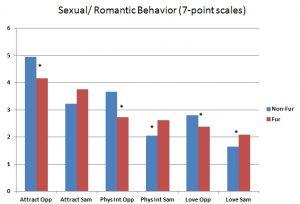 s11 Furry Sex Behavior