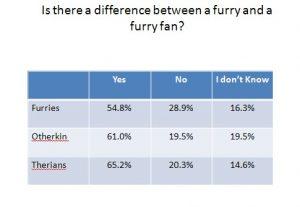 s11 FurryFurFan