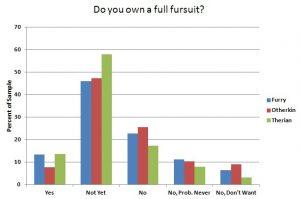 s11 Fursuit 1 own full